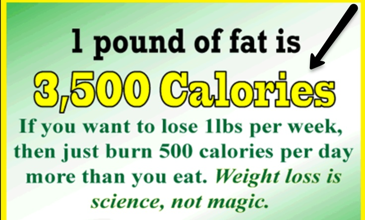 commitment for weight loss